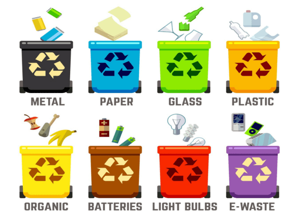 recycling material